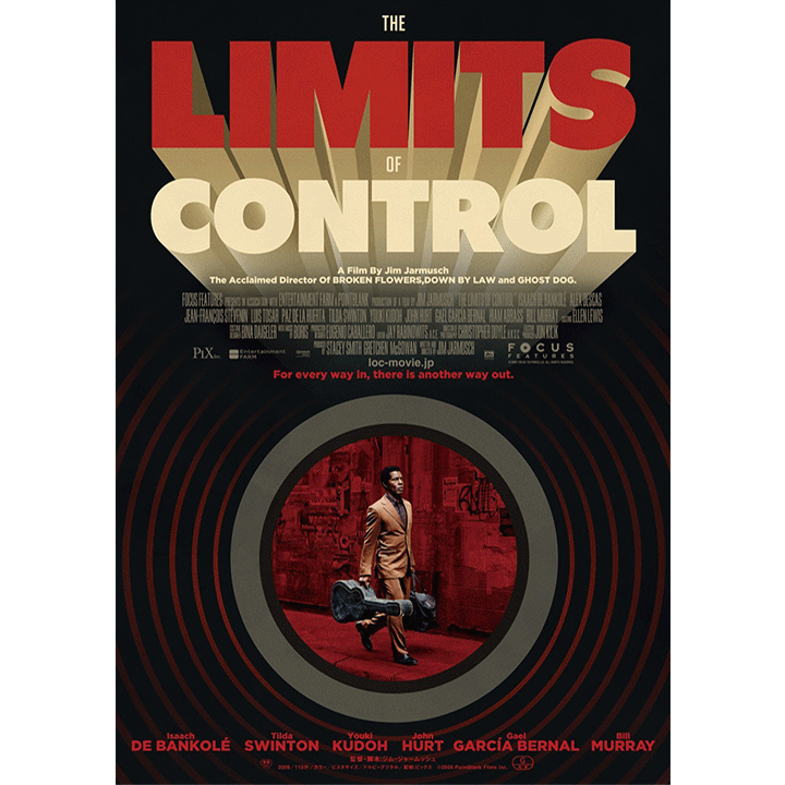 Limits of Control